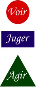 Voir, Juger, Agir